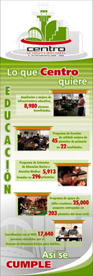 pendon educación-infografia