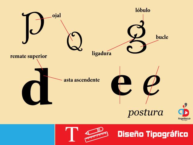 anatomia-de-la-tipografia-3