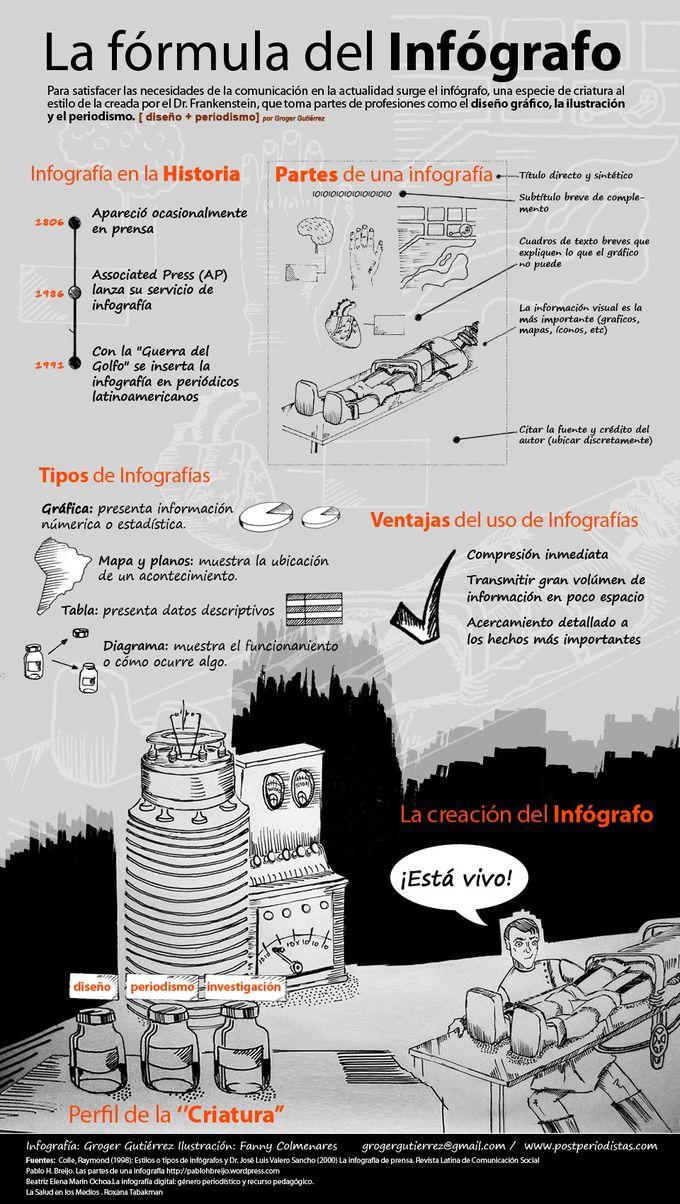 hacer-infografias