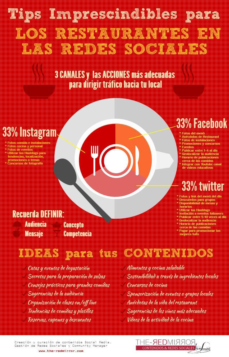 infografia_restaurantes_y_redes_sociales