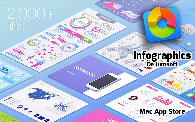 infographics-mac
