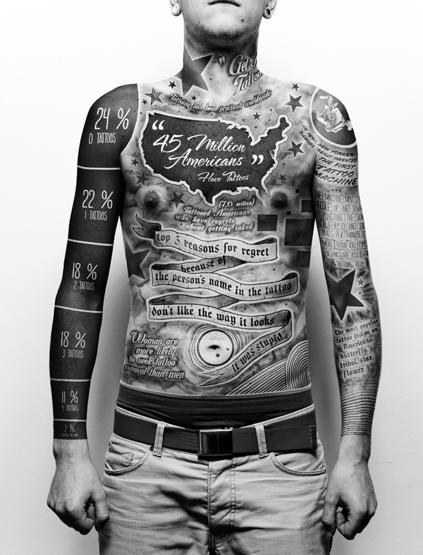 tattoo-infographic-1