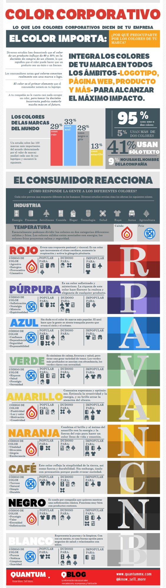 geniales infografías