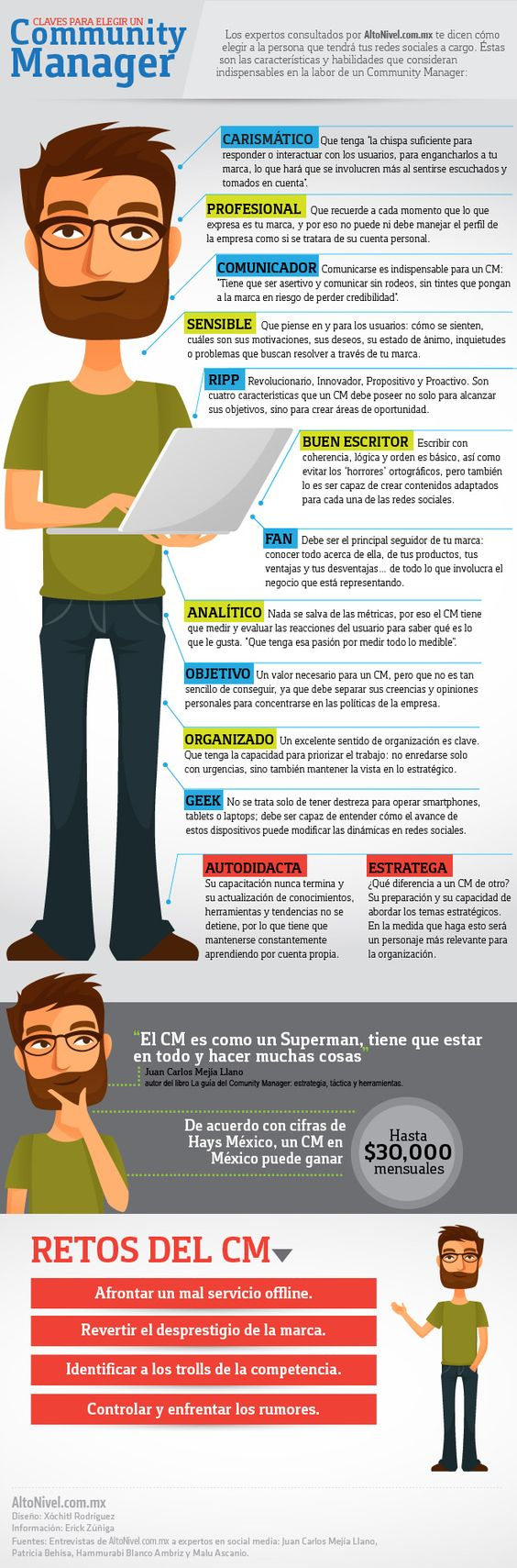 ser buen Community Manager - claves para elegir community manager