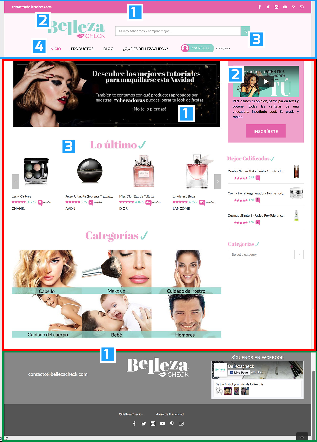portal ecommerce