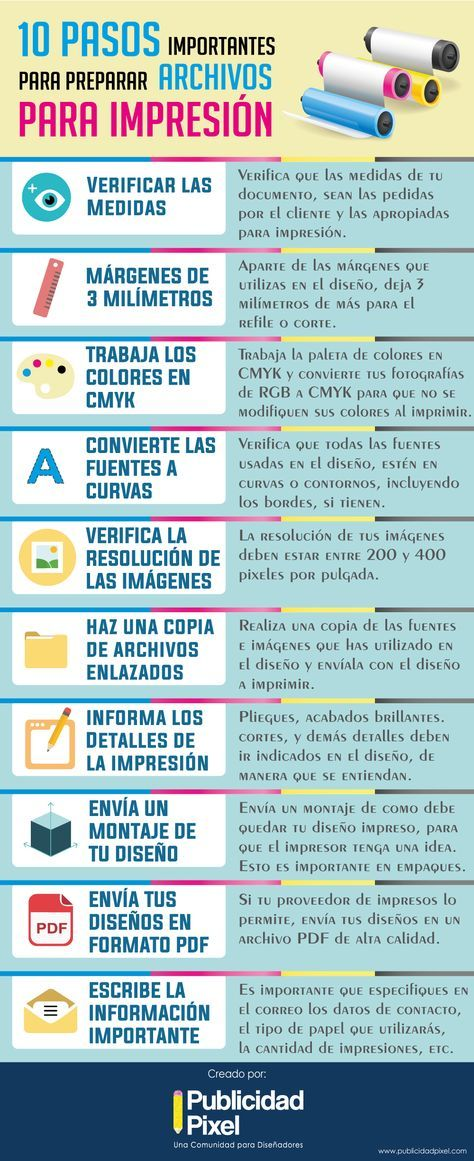 10 pasos importantes para preparar archivos para impresión