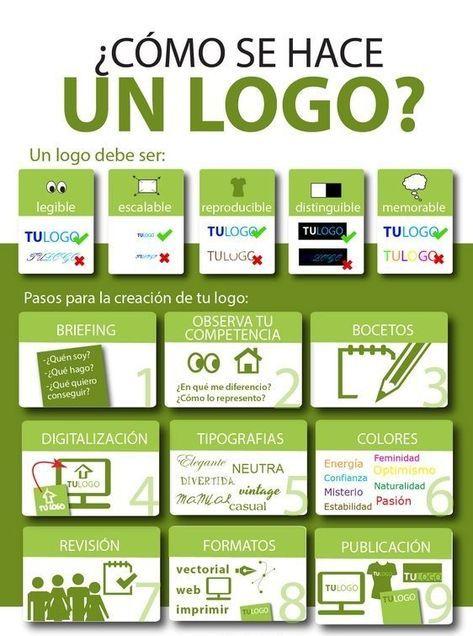 ¿Cómo se hace un logo?