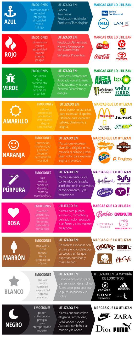 El poder del color en diseño web
