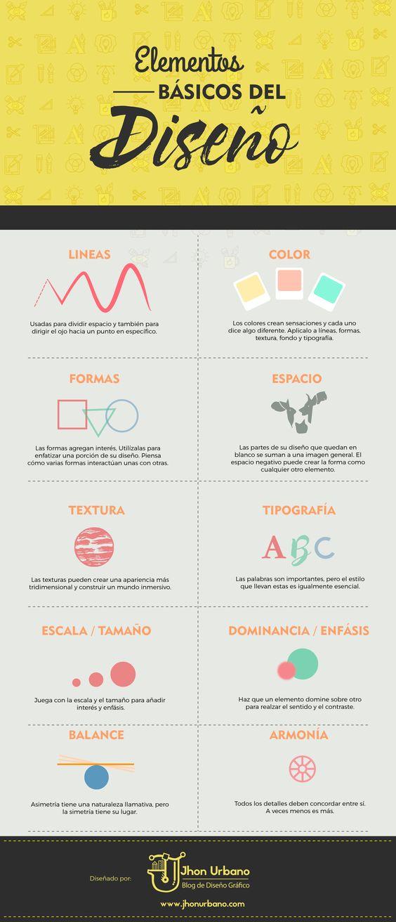 Elementos básicos del diseño | Consejos para diseñadores